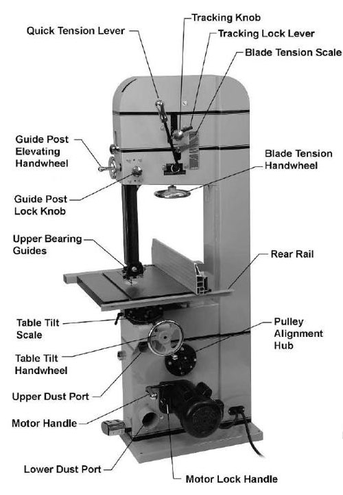 parts of a bandsaw side view right